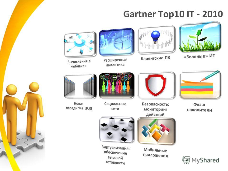 Gartner Top10 IT - 2010