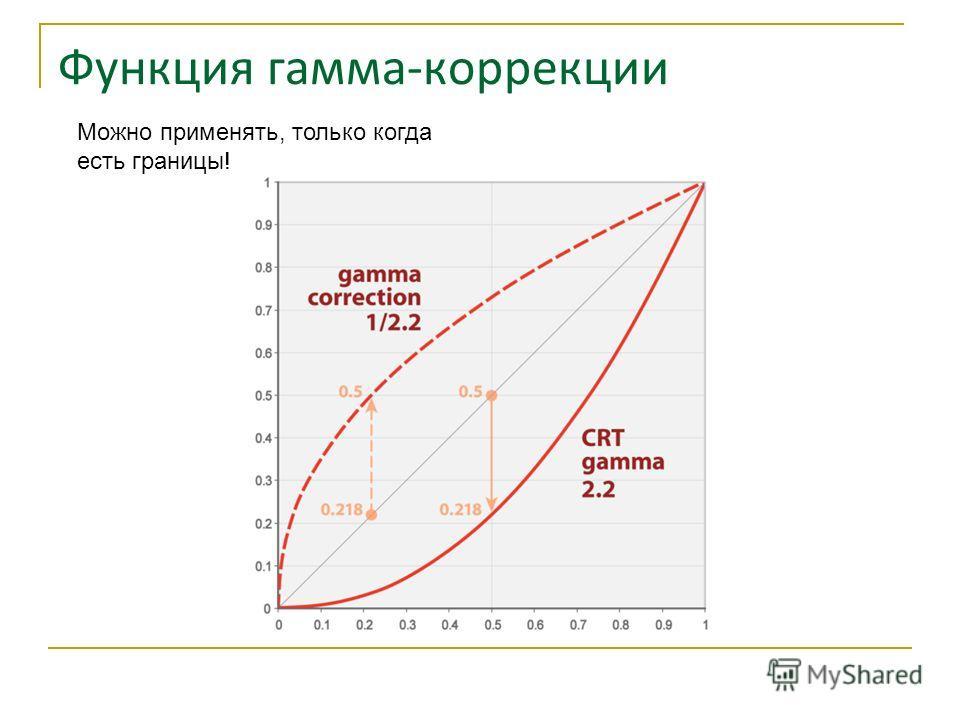 Функция гамма-коррекции Можно применять, только когда есть границы!