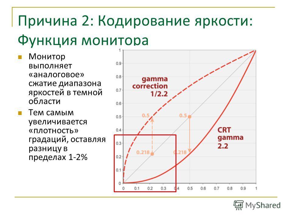 Причина 2: Кодирование яркости: Функция монитора Монитор выполняет «аналоговое» сжатие диапазона яркостей в темной области Тем самым увеличивается «плотность» градаций, оставляя разницу в пределах 1-2%