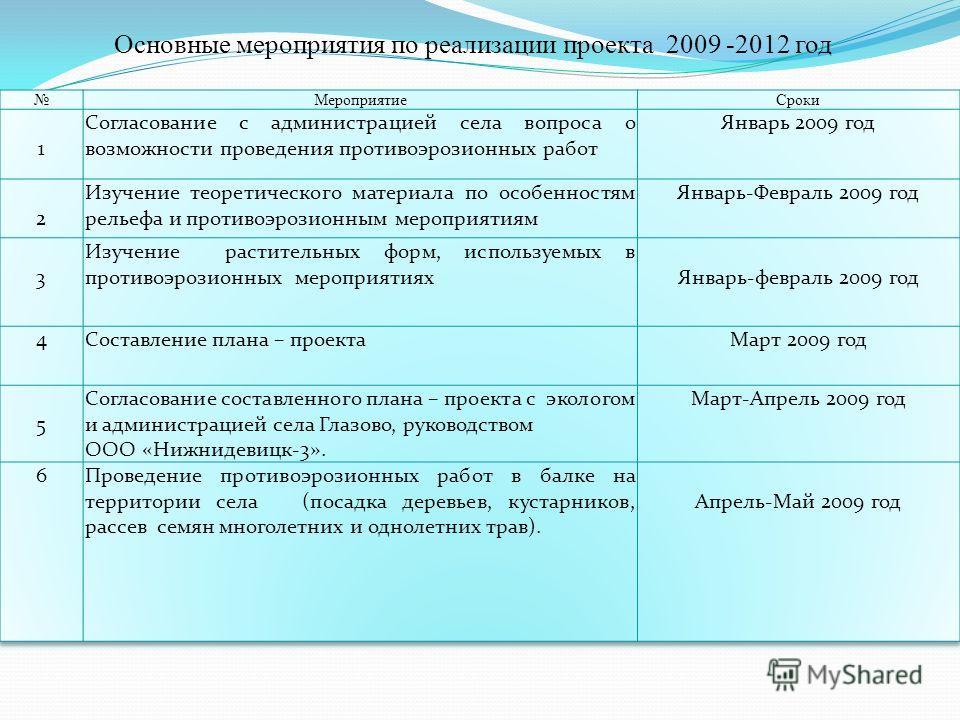 Основные мероприятия по реализации проекта 2009 -2012 год