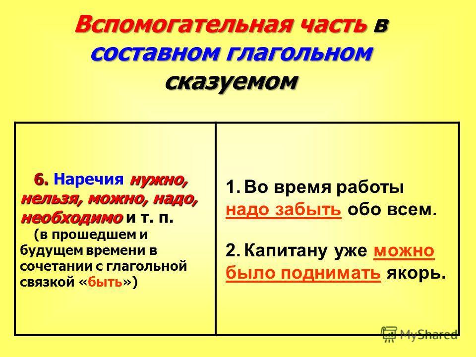Вспомогательная часть в составном глагольном сказуемом 6. нужно, нельзя, можно, надо, необходимо 6. Наречия нужно, нельзя, можно, надо, необходимо и т. п. (в прошедшем и будущем времени в сочетании с глагольной связкой «быть») 1.Во время работы надо