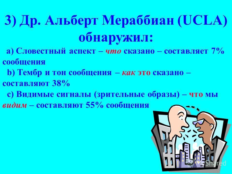 3) Др. Альберт Мераббиан (UCLA) обнаружил: a) Словестный аспект – что сказано – составляет 7% сообщения b) Тембр и тон сообщения – как это сказано – составляют 38% c) Видимые сигналы (зрительные образы) – что мы видим – составляют 55% сообщения