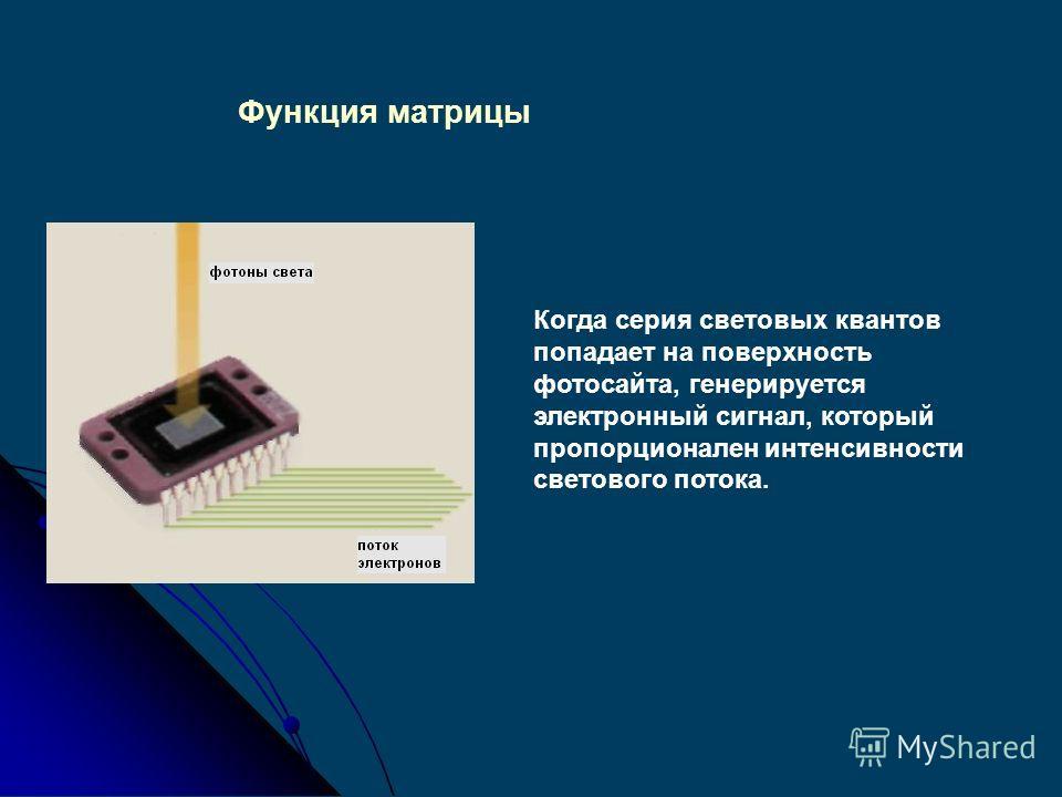 Функция матрицы Это – полупроводниковая микросхема, имеющая сетчатую структуру и составленная из световоспринимающих элементов (фотосайтов).
