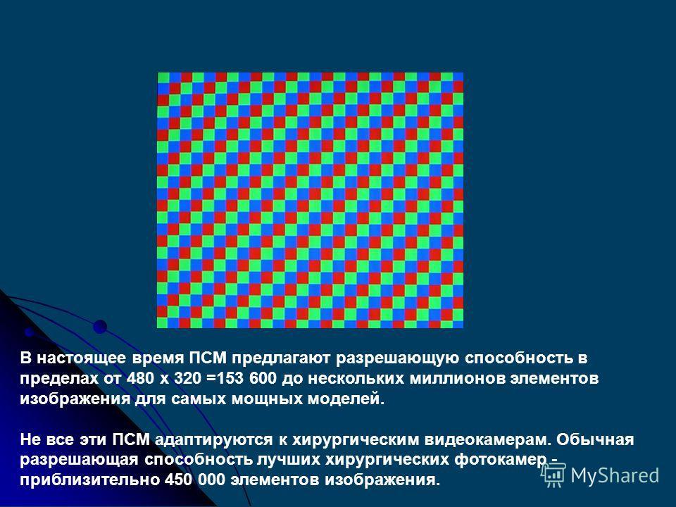 Чем больше число элементов изображения, тем лучше качество, тем детальнее будет изображение.