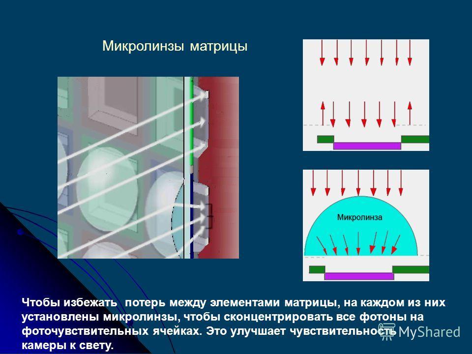 Прежде, чем изображение от эндоскопа достигает ПСМ, оно фокусируется линзой, размещенной перед ПСМ. Фокусирующее кольцо позволяет хирургу вносить изменения в расстояние между линзой и ПСМ так, чтобы фокус наблюдаемого предмета мог быть сохранен точно