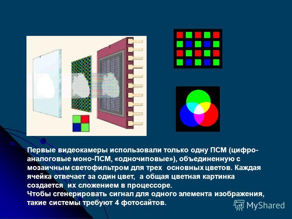 Поскольку в электронной аппаратуре были сделаны большие достижения, формирователи изображения уменьшились в размере. Первоначально, ПСМ были 2/3 дюйма (8.8 x 6.6 мм), затем уменьшились до 1/2 дюйма (6.4 x 4.8 мм), а затем до 1/3 дюйма (4.8 x 3.6 мм)