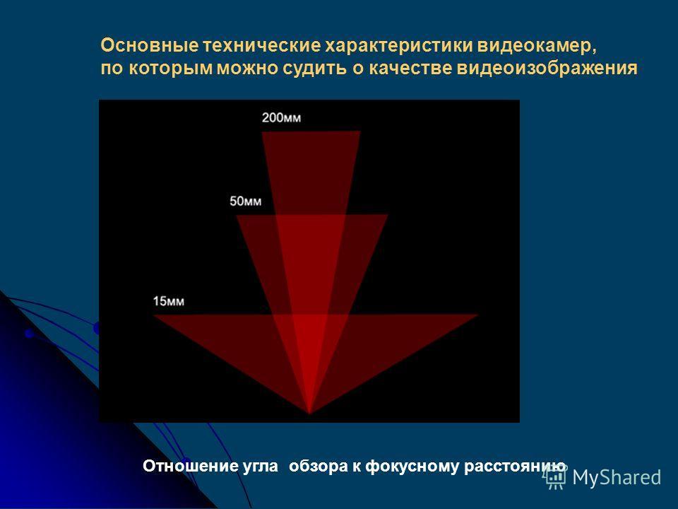 Основные технические характеристики видеокамер, по которым можно судить о качестве видеоизображения При маленьком фокусном расстоянии, угол обзора большой, при большом – маленький. Соответственно изменяется масштабирование изображения в кадре - чем б