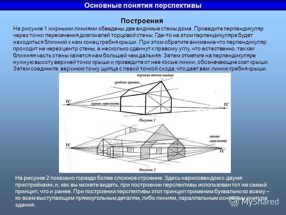 Основные понятия перспективы Построения На рисунке 1 жирными линиями обведены две видимые стены дома. Проведите перпендикуляр через точки пересечения диагоналей торцовой стены. Где-то на этом перпендикуляре будет находиться ближний к нам конец гребня
