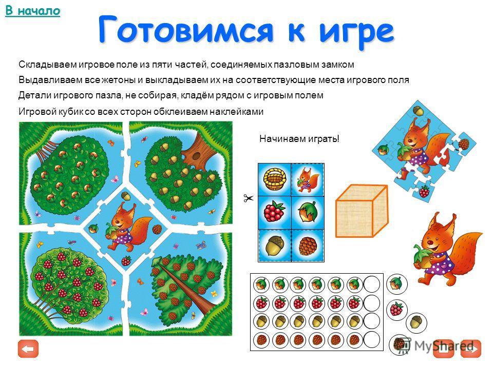 Готовимся к игре Складываем игровое поле из пяти частей, соединяемых пазловым замком Выдавливаем все жетоны и выкладываем их на соответствующие места игрового поля Детали игрового пазла, не собирая, кладём рядом с игровым полем Игровой кубик со всех
