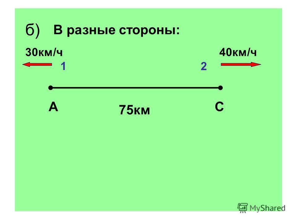 б) В разные стороны: АС 75км 30км/ч40км/ч 1 2