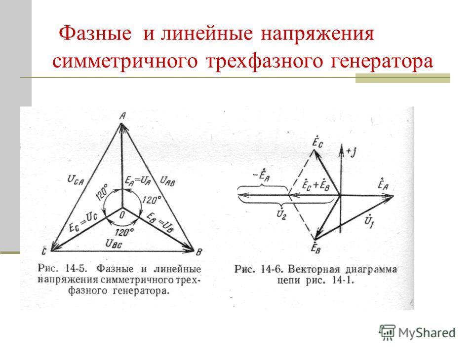Фазные и линейные напряжения симметричного трехфазного генератора