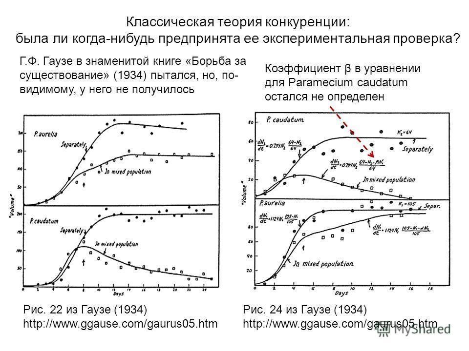 Классическая теория конкуренции: была ли когда-нибудь предпринята ее экспериментальная проверка? Г.Ф. Гаузе в знаменитой книге «Борьба за существование» (1934) пытался, но, по- видимому, у него не получилось Рис. 24 из Гаузе (1934) http://www.ggause.