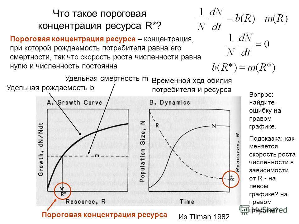Что такое пороговая концентрация ресурса R*? Удельная рождаемость b Временной ход обилия потребителя и ресурса Пороговая концентрация ресурса – концентрация, при которой рождаемость потребителя равна его смертности, так что скорость роста численности
