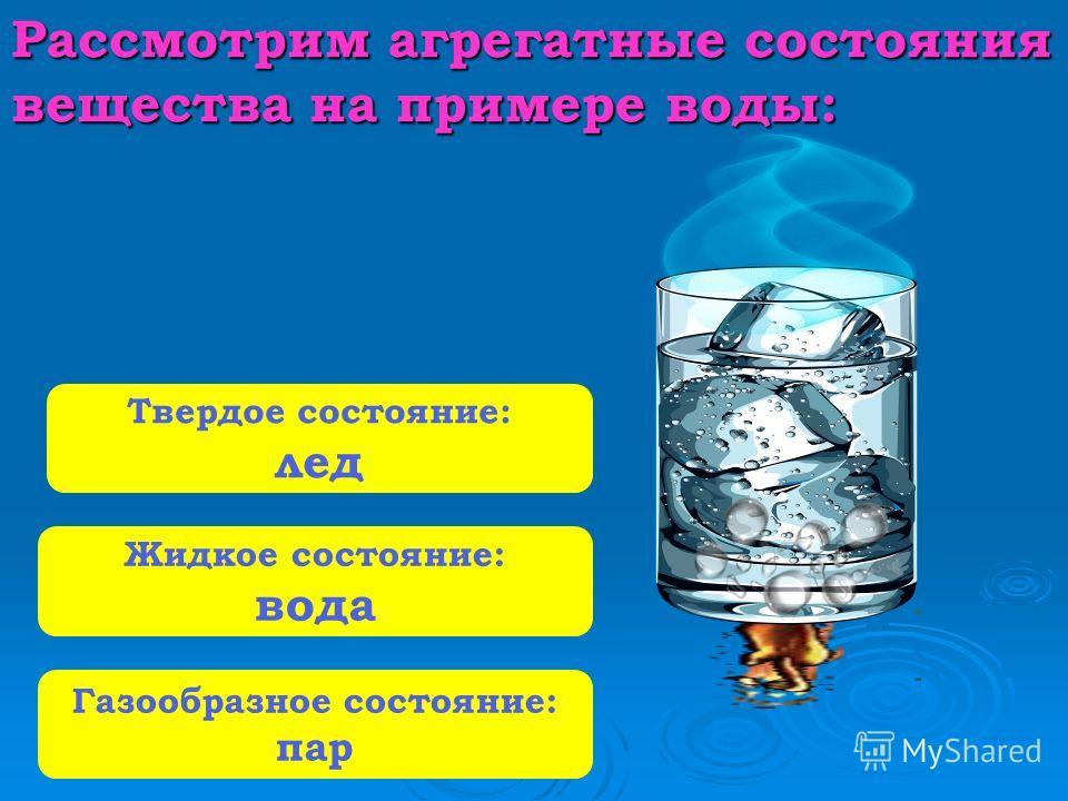 Рассмотрим агрегатные состояния вещества на примере воды: Твердое состояние: лед Жидкое состояние: вода Газообразное состояние: пар