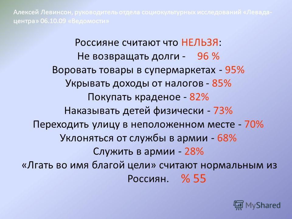 Россияне считают что НЕЛЬЗЯ: Не возвращать долги - % Воровать товары в супермаркетах - 95% Укрывать доходы от налогов - 85% Покупать краденое - 82% Наказывать детей физически - 73% Переходить улицу в неположенном месте - 70% Уклоняться от службы в ар