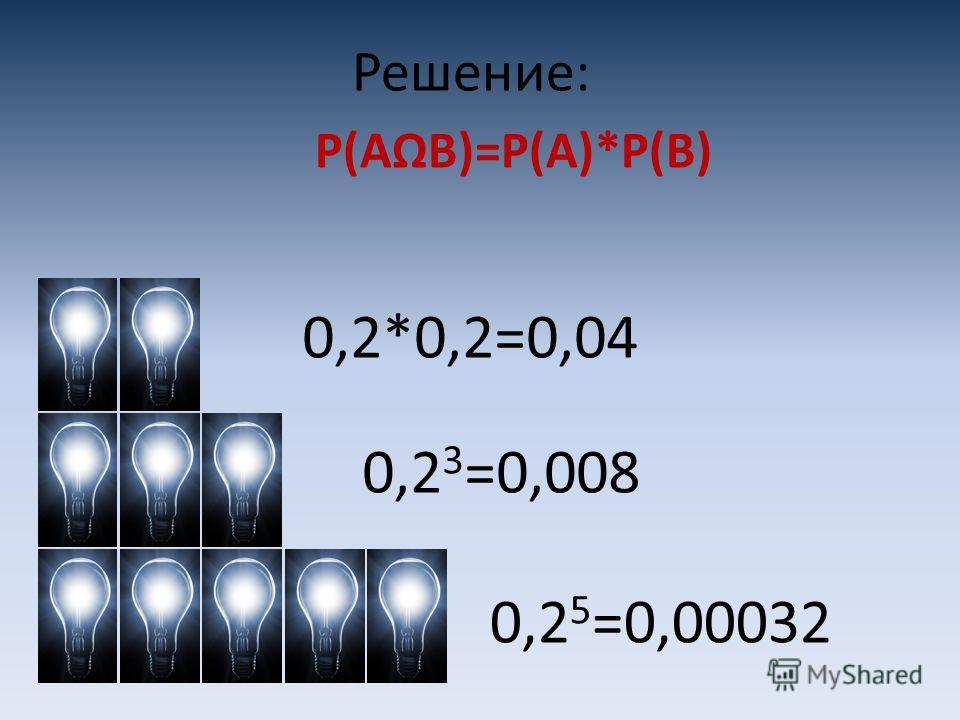 Решение: Р(АВ)=Р(А)*Р(В) 0,2*0,2=0,04 0,2 3 =0,008 0,2 5 =0,00032