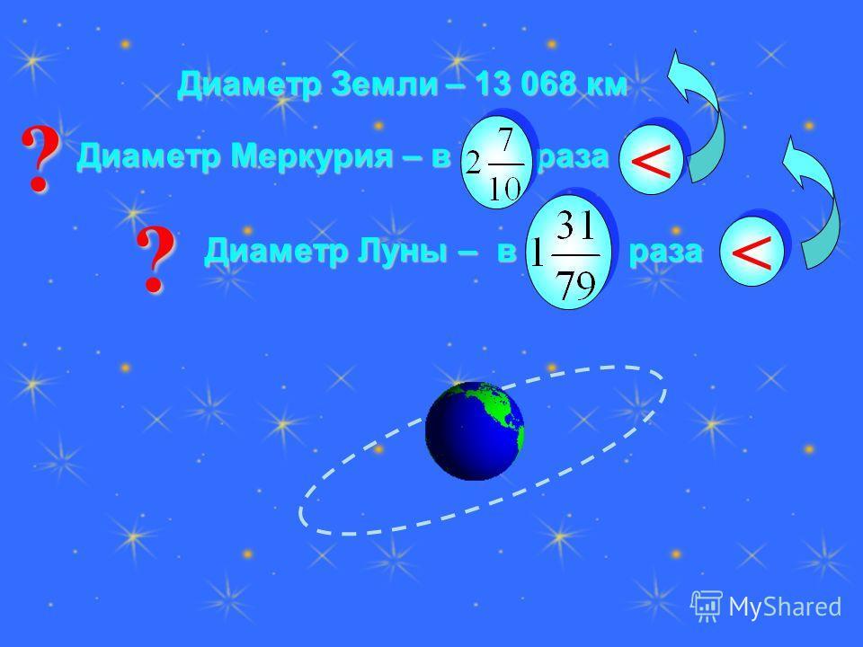 Диаметр Земли – 13 068 км Диаметр Земли – 13 068 км Диаметр Меркурия – в раза Диаметр Меркурия – в раза < < Диаметр Луны – в раза Диаметр Луны – в раза < < ??