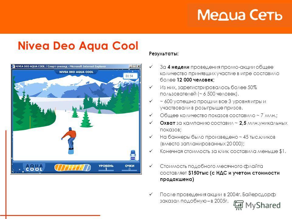Nivea Deo Aqua Cool Результаты: За 4 недели проведения промо-акции общее количество принявших участие в игре составило более 12 000 человек ; Из них, зарегистрировалось более 50% пользователей (~ 6 500 человек). ~ 600 успешно прошли все 3 уровня игры