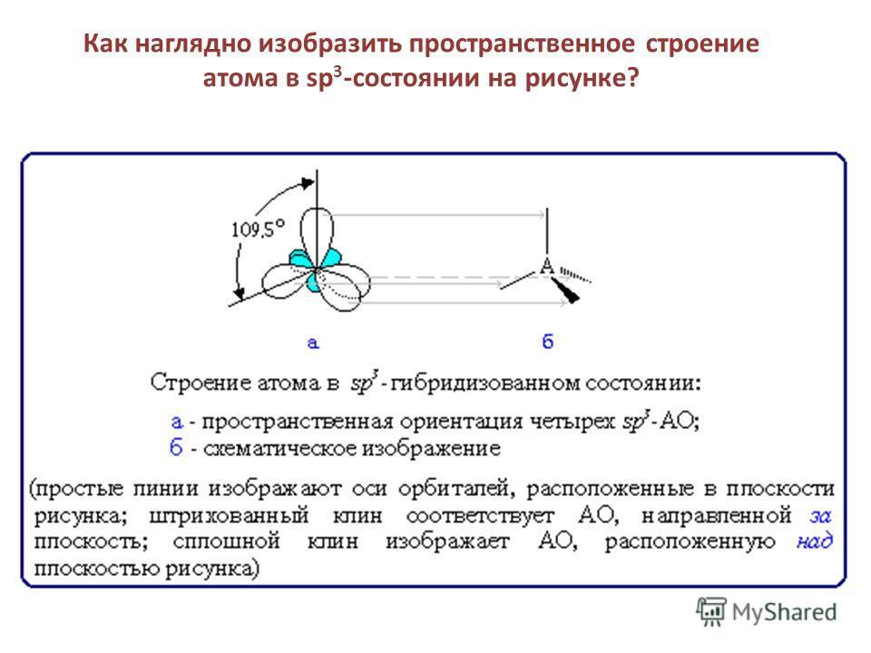 Как наглядно изобразить пространственное строение атома в sp 3 -состоянии на рисунке?
