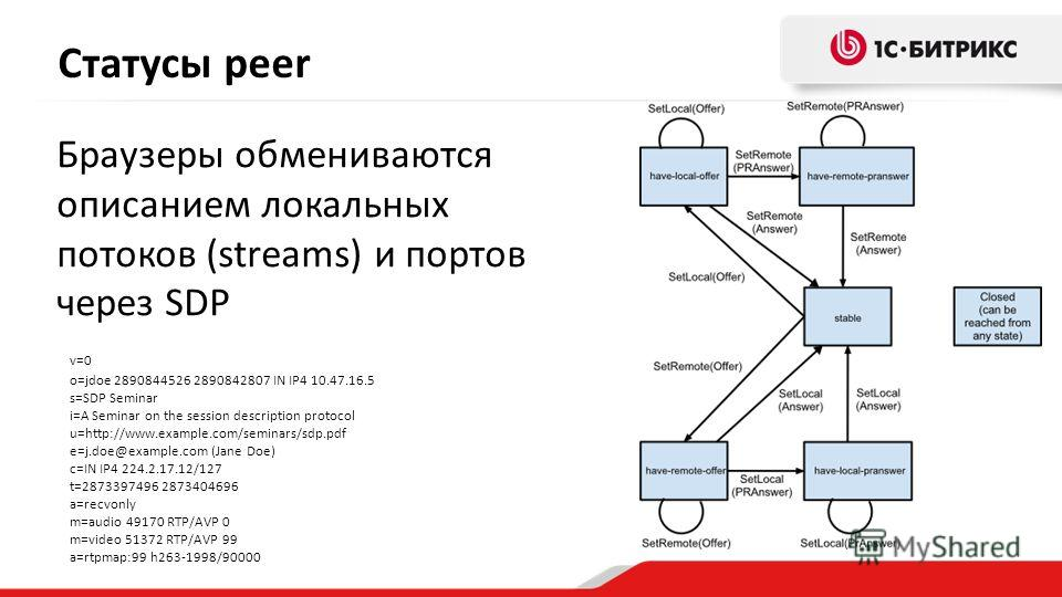 Cтатусы peer Браузеры обмениваются описанием локальных потоков (streams) и портов через SDP v=0 o=jdoe 2890844526 2890842807 IN IP4 10.47.16.5 s=SDP Seminar i=A Seminar on the session description protocol u=http://www.example.com/seminars/sdp.pdf e=j