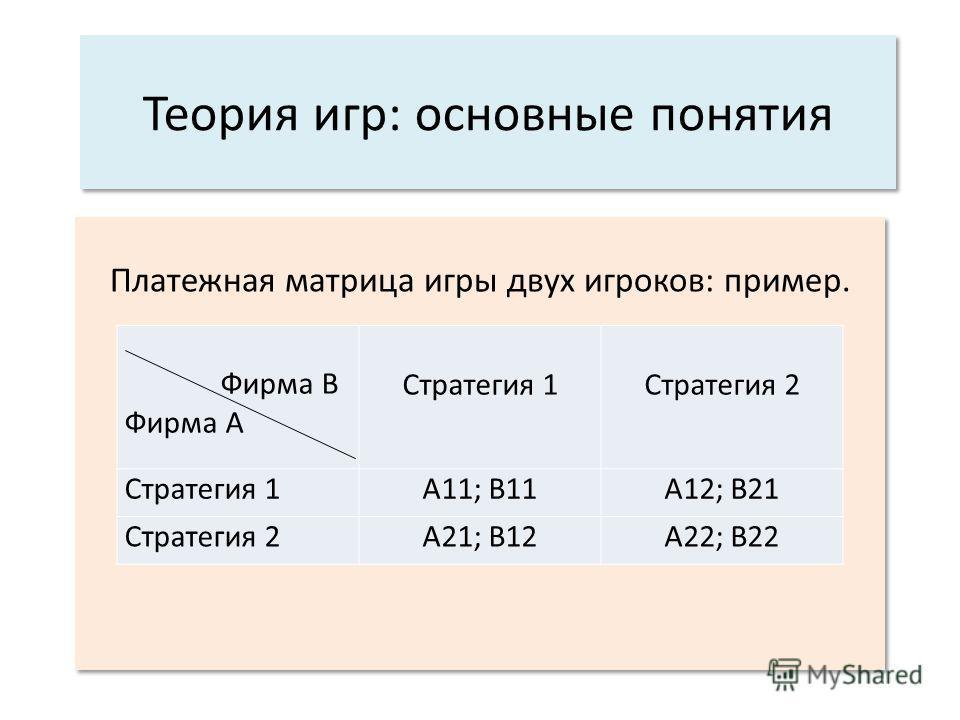 Теория игр: основные понятия Платежная матрица игры двух игроков: пример. Фирма В Фирма А Стратегия 1Стратегия 2 Стратегия 1А11; В11А12; В21 Стратегия 2А21; В12А22; В22