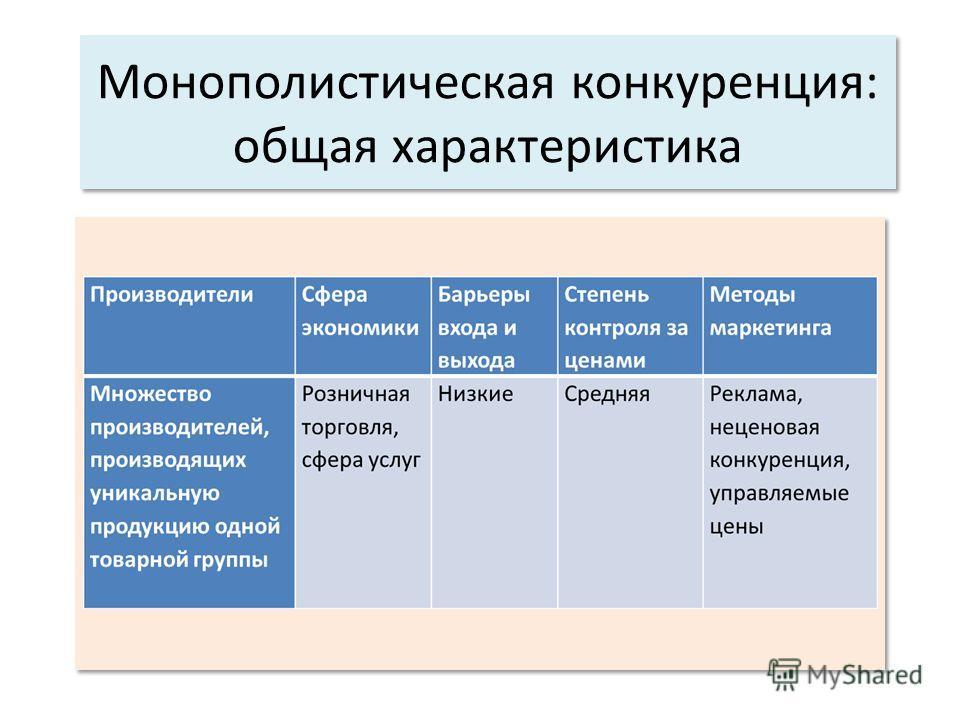 Монополистическая конкуренция: общая характеристика