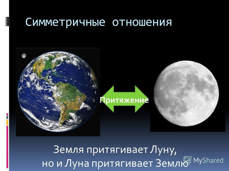 Симметричные отношения Притяжение Земля притягивает Луну, но и Луна притягивает Землю