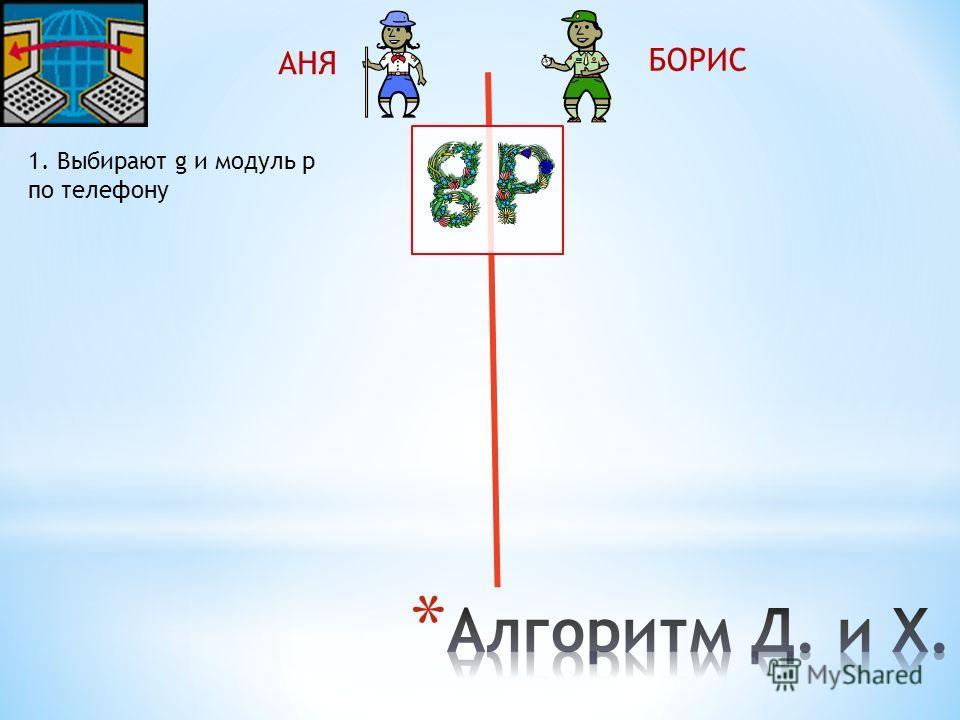 АНЯ БОРИС 1. Выбирают g и модуль p по телефону