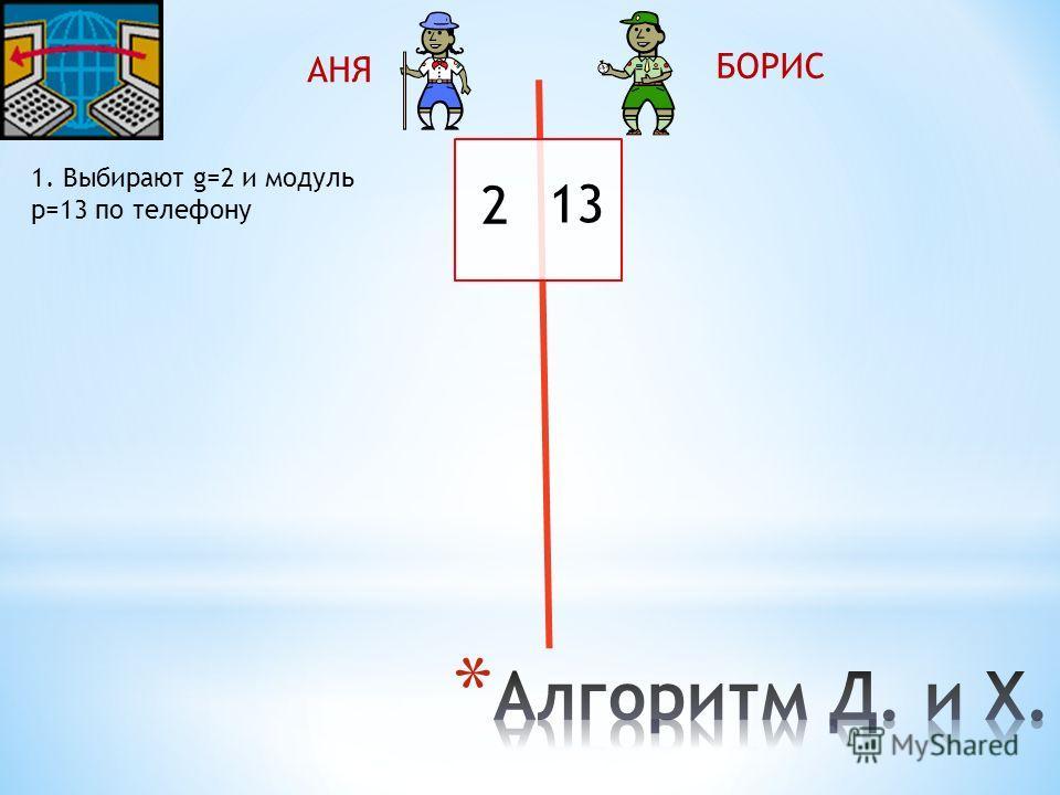 АНЯ БОРИС 1. Выбирают g=2 и модуль p=13 по телефону 2 13