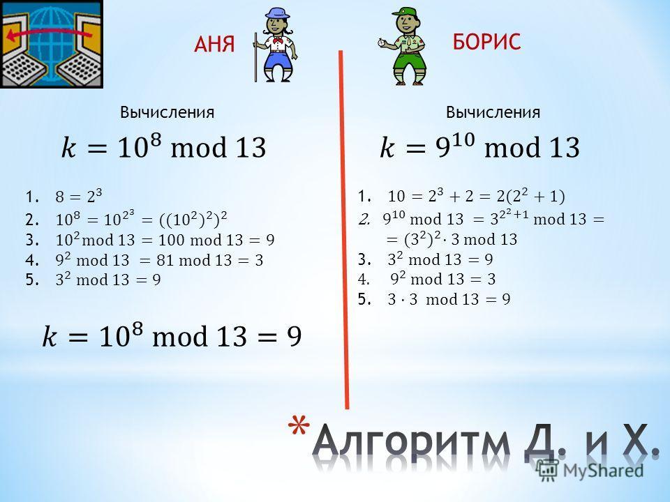 АНЯ БОРИС Вычисления