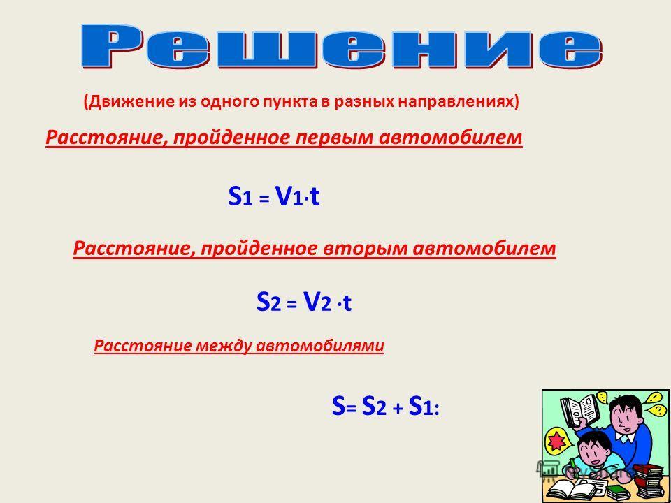 Расстояние, пройденное первым автомобилем S 1 = V 1 t Расстояние, пройденное вторым автомобилем S 2 = V 2 t Расстояние между автомобилями S = S 2 + S 1: (Движение из одного пункта в разных направлениях)