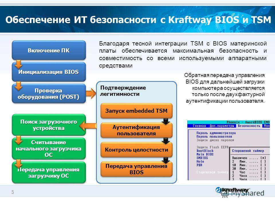5 Подтверждение легитимности Обеспечение ИТ безопасности c Kraftway BIOS и TSM Благодаря тесной интеграции TSM с BIOS материнской платы обеспечивается максимальная безопасность и совместимость со всеми используемыми аппаратными средствами Обратная пе