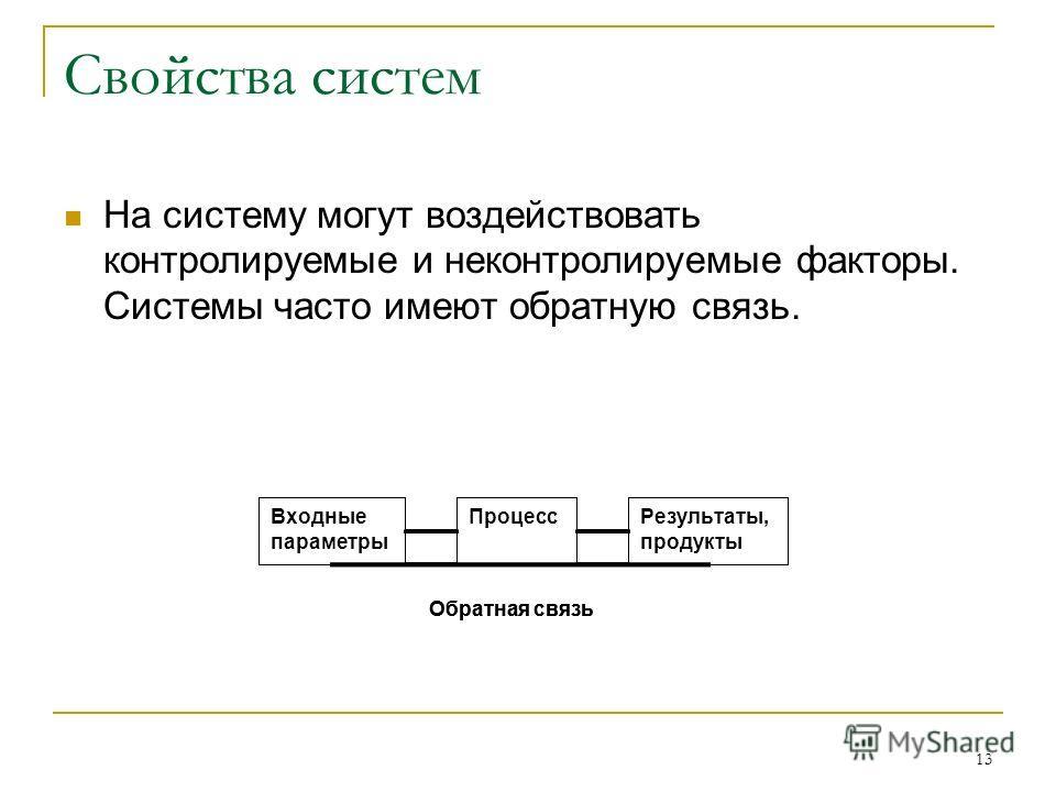 13 Свойства систем На систему могут воздействовать контролируемые и неконтролируемые факторы. Системы часто имеют обратную связь. Результаты, продукты ПроцессВходные параметры Обратная связь