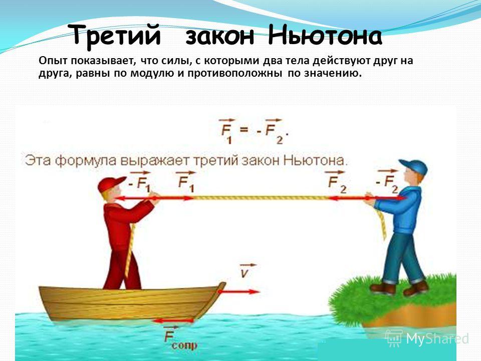 Опыт показывает, что силы, с которыми два тела действуют друг на друга, равны по модулю и противоположны по значению. Третий закон Ньютона