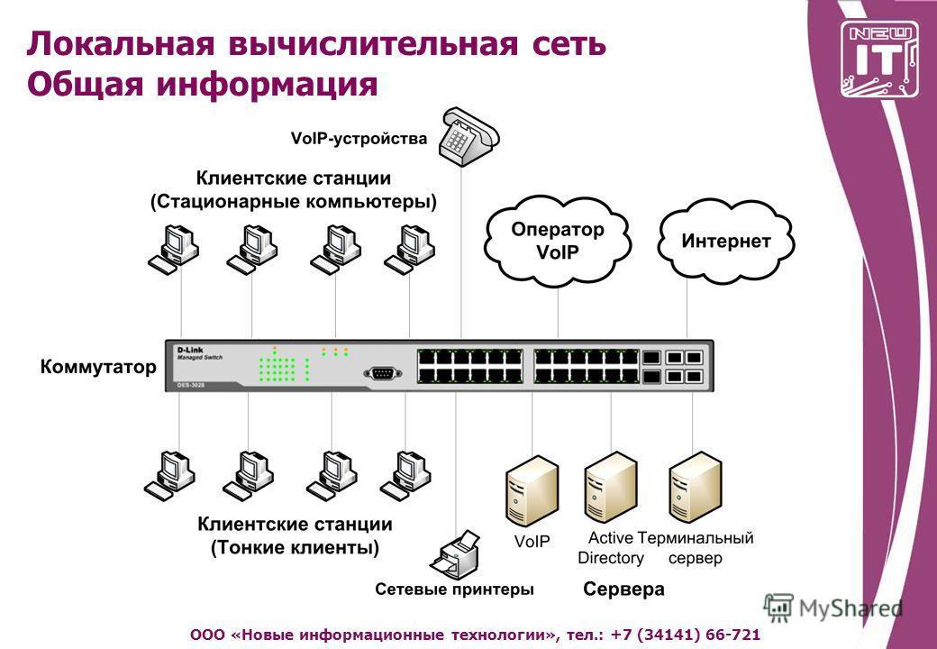 Локальная вычислительная сеть Общая информация ООО «Новые информационные технологии», тел.: +7 (34141) 66-721