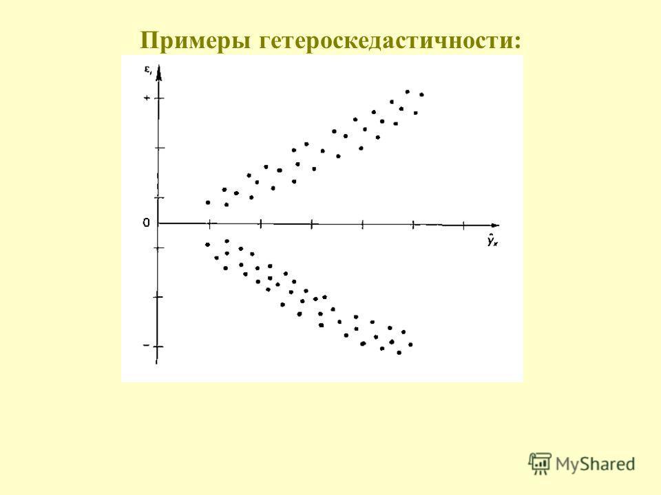 В соответствии с третьей предпосылкой МНК требуется, чтобы дисперсия остатков была гомоскедастичной. Это значит, что для каждого значения фактора остатки должны иметь одинаковую дисперсию. Если это условие не соблюдается, то имеет место гетероскедаст