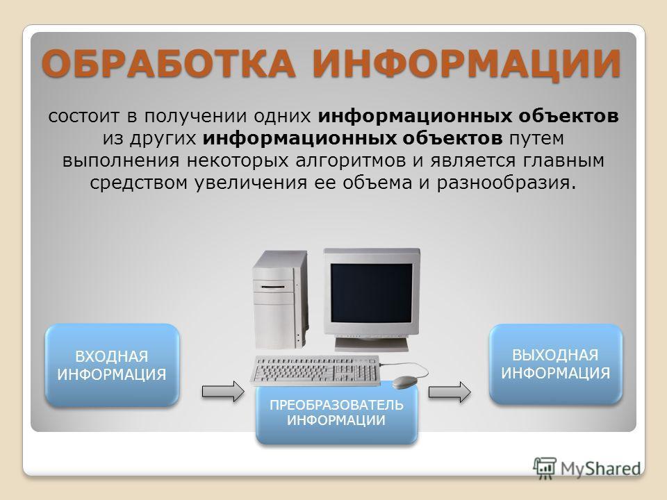 ОБРАБОТКА ИНФОРМАЦИИ ВХОДНАЯ ИНФОРМАЦИЯ ПРЕОБРАЗОВАТЕЛЬ ИНФОРМАЦИИ ВЫХОДНАЯ ИНФОРМАЦИЯ состоит в получении одних информационных объектов из других информационных объектов путем выполнения некоторых алгоритмов и является главным средством увеличения е