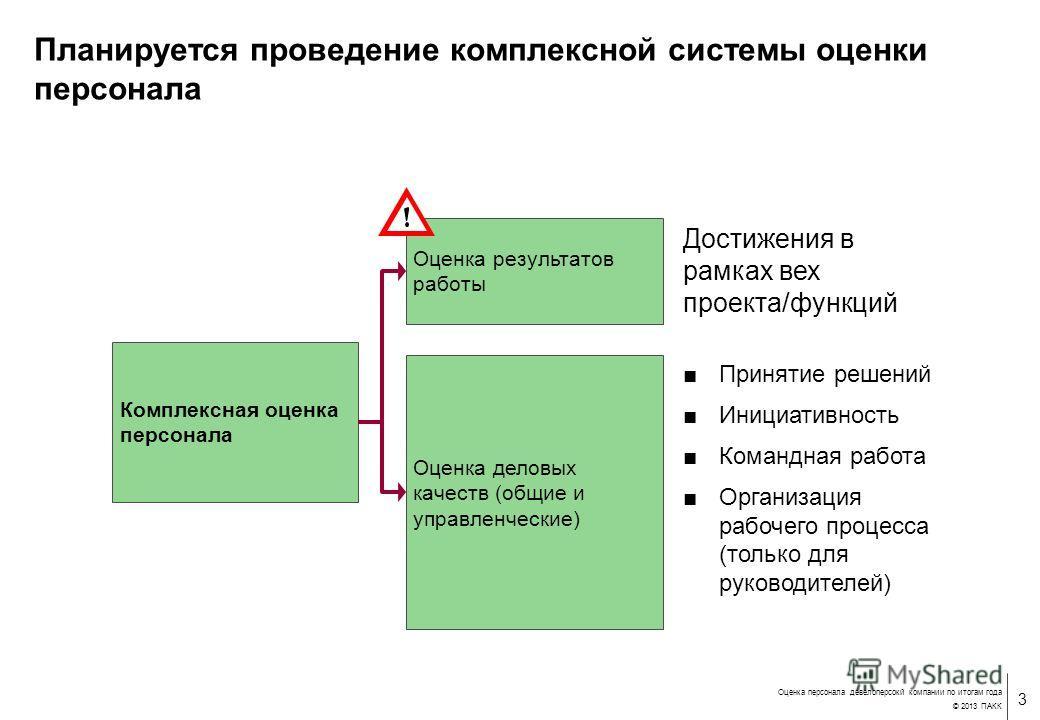 2 Оценка персонала девелоперсокй компании по итогам года © 2013 ПАКК Цели и задачи оценки персонала Компании Основной целью оценки персонала Компании по итогам года является определение направлений развития и обучения персонала для эффективного решен