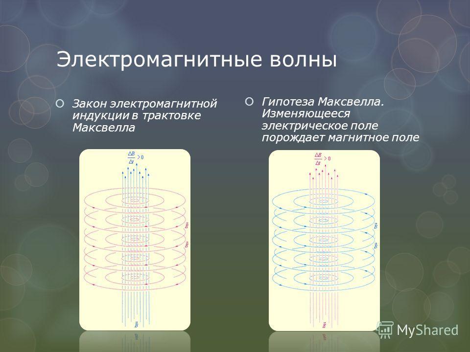 Электромагнитные волны Закон электромагнитной индукции в трактовке Максвелла Гипотеза Максвелла. Изменяющееся электрическое поле порождает магнитное поле