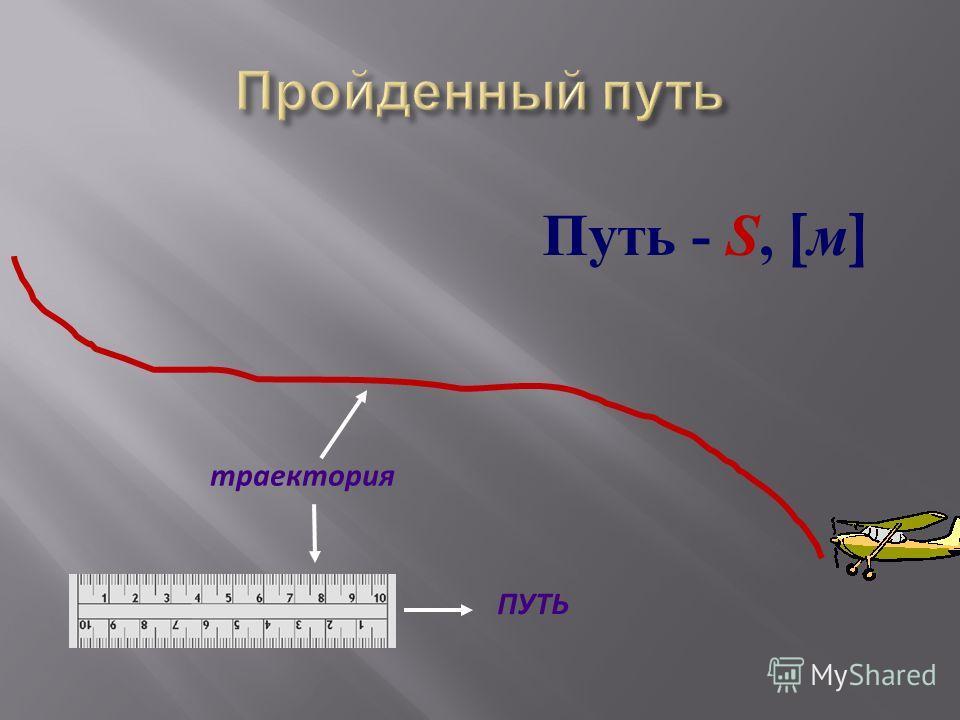 траектория ПУТЬ Путь - S, [ м ]