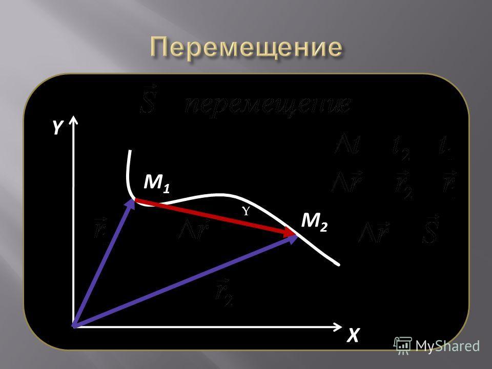 Y Y X M1M1 M2M2