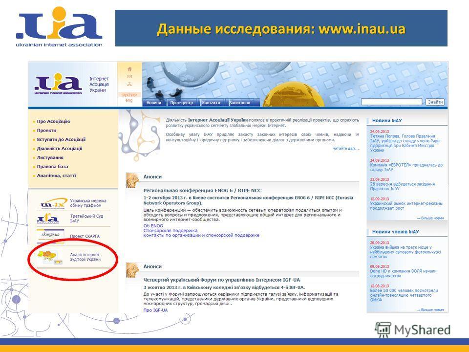 Данные исследования: www.inau.ua