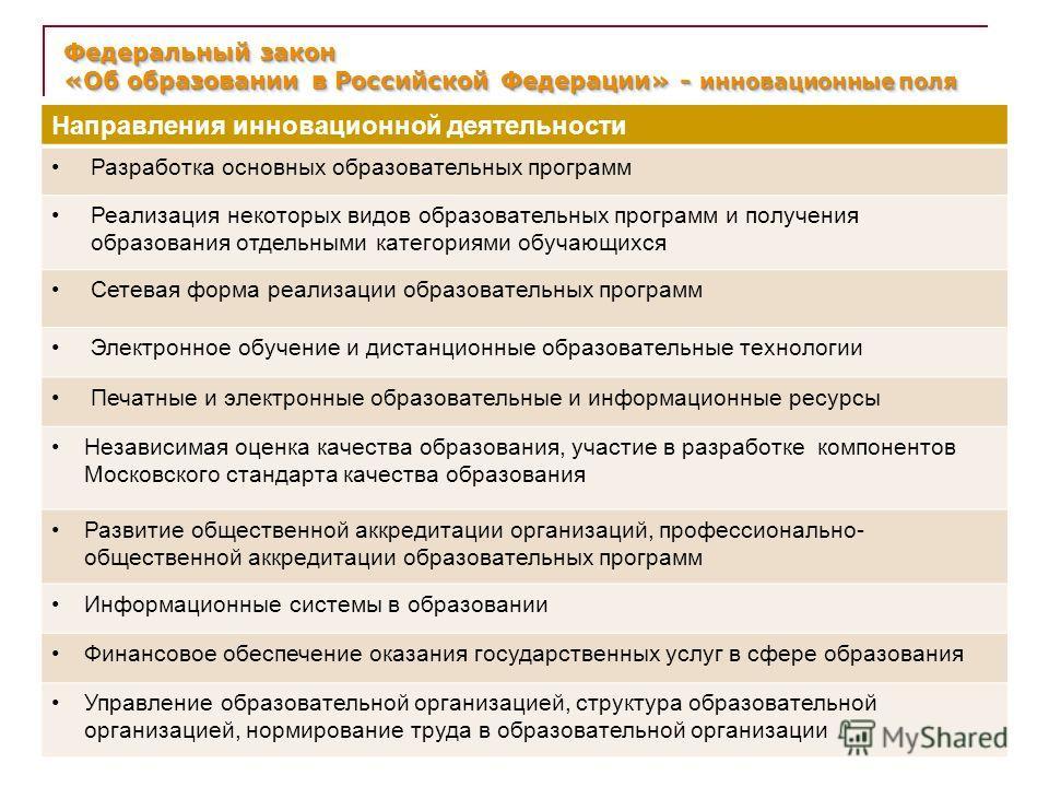 Федеральный закон «Об образовании в Российской Федерации» - инновационные поля Направления инновационной деятельности Разработка основных образовательных программ Реализация некоторых видов образовательных программ и получения образования отдельными