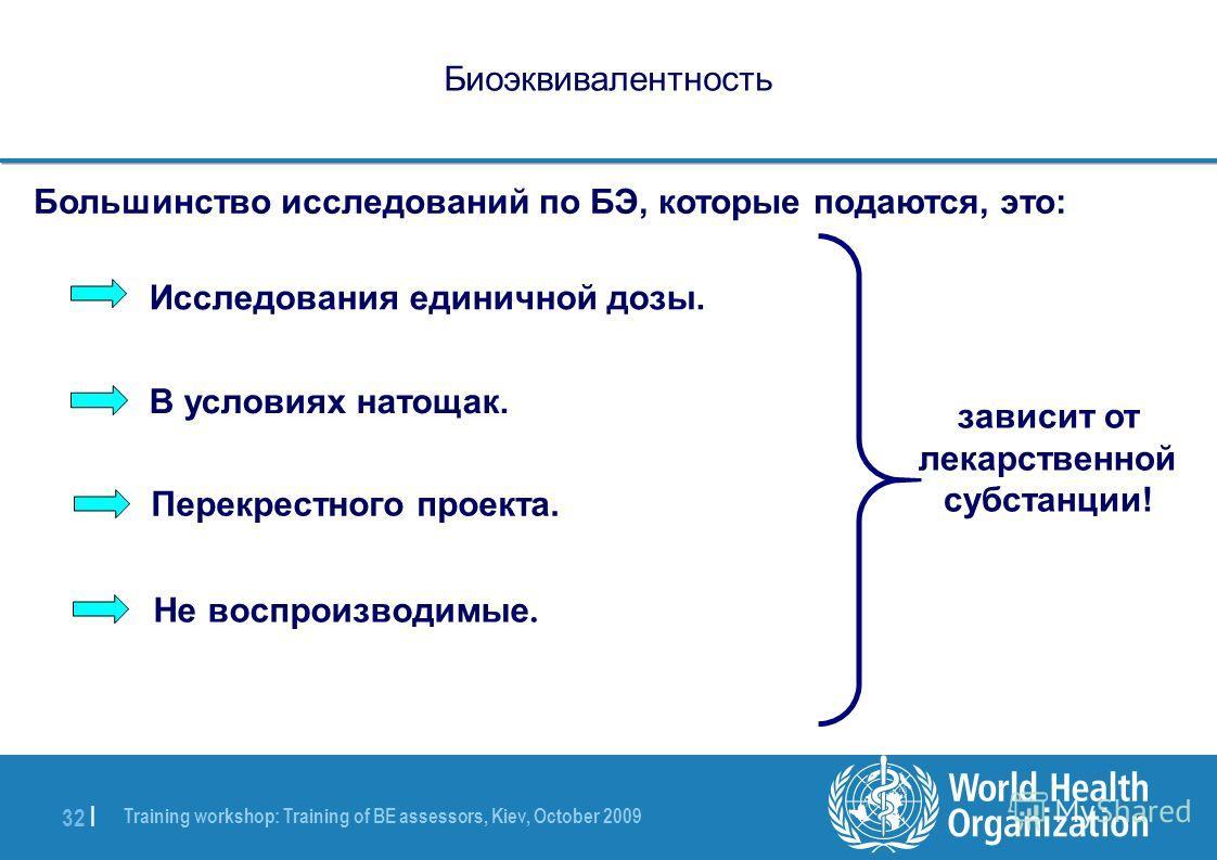 Training workshop: Training of BE assessors, Kiev, October 2009 32 | Биоэквивалентность Исследования единичной дозы. Большинство исследований по БЭ, которые подаются, это: Перекрестного проекта. Не воспроизводимые. В условиях натощак. зависит от лека