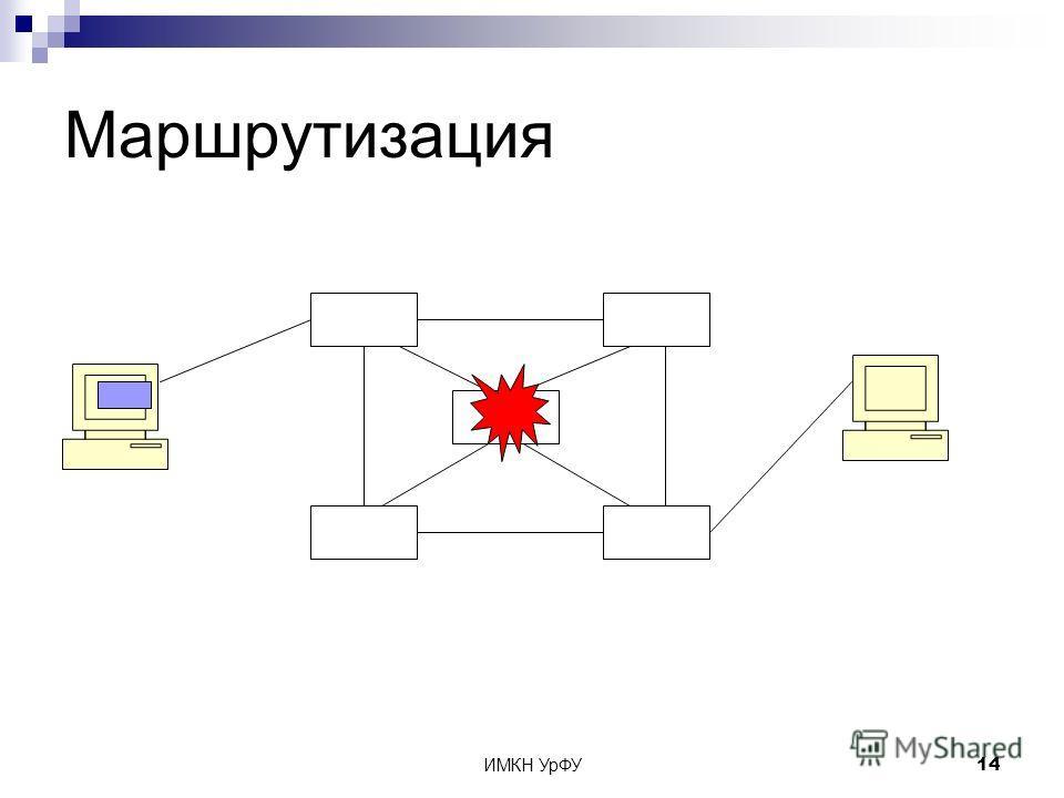 ИМКН УрФУ14 Маршрутизация