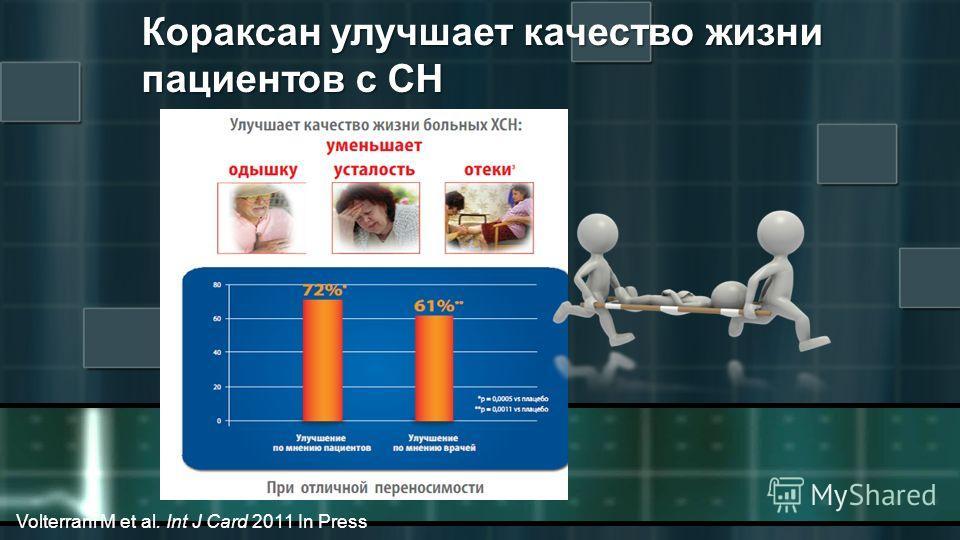 Кораксан улучшает качество жизни пациентов с СН Volterrani M et al. Int J Card 2011 In Press