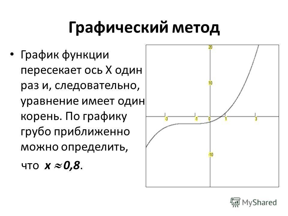 Графический метод График функции пересекает ось X один раз и, следовательно, уравнение имеет один корень. По графику грубо приближенно можно определить, что x 0,8.