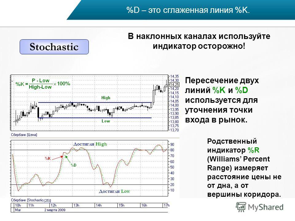Stochastic Достигли High Достигли Low Пересечение двух линий %K и %D используется для уточнения точки входа в рынок. Родственный индикатор %R (Williams Percent Range) измеряет расстояние цены не от дна, а от вершины коридора. В наклонных каналах испо