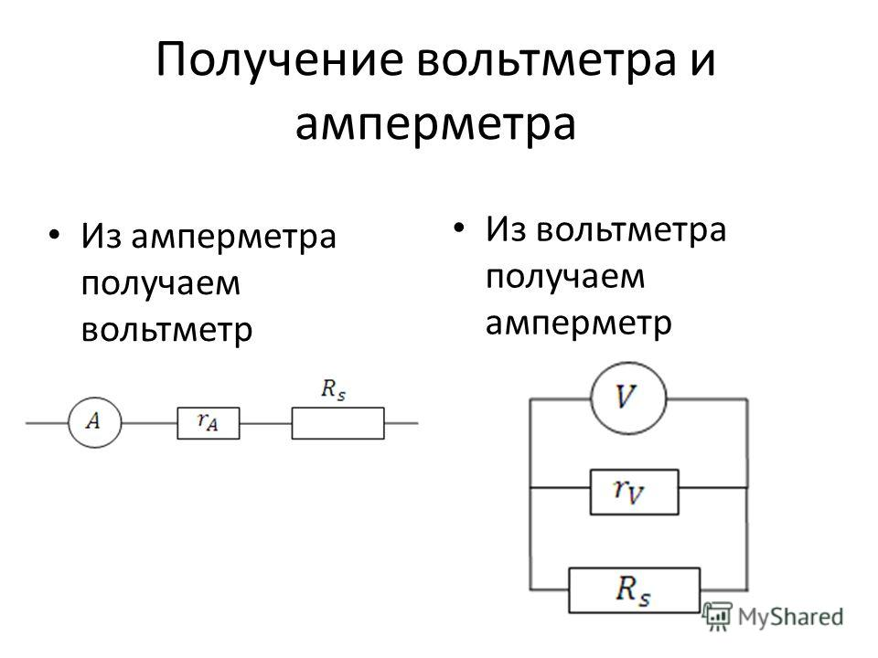 Получение вольтметра и амперметра Из амперметра получаем вольтметр Из вольтметра получаем амперметр