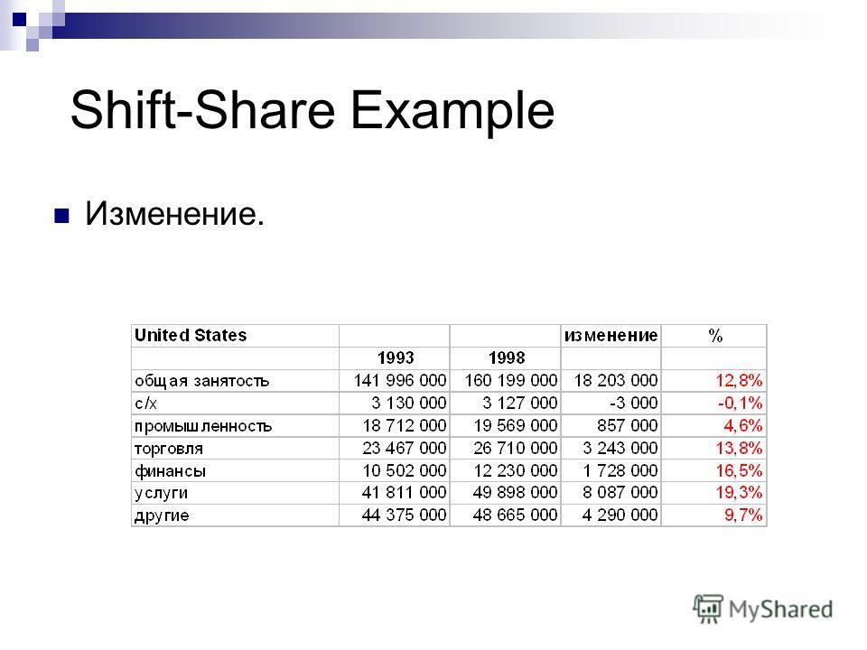 Shift-Share Example Изменение.